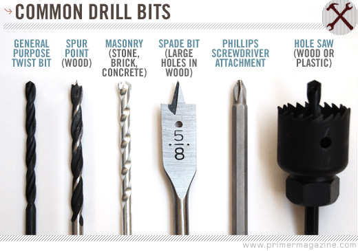 File:common drill bits1.jpg